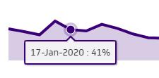 sales_03_percentage.png