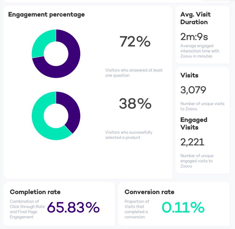 sales_04_engagement_rep.png