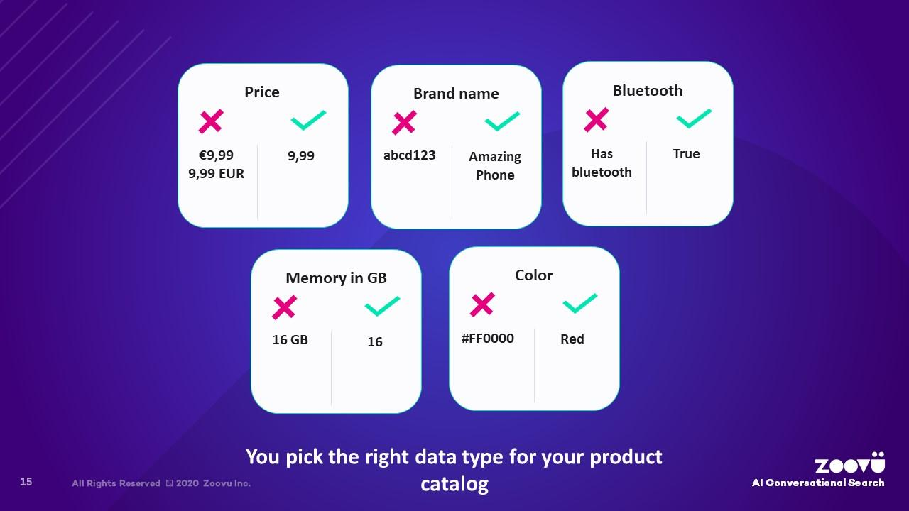 Check 18: You Pick The Right Data Type